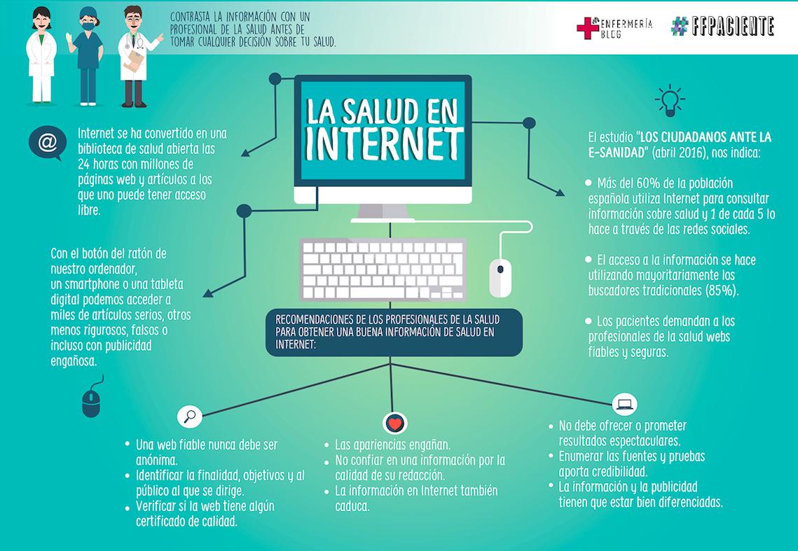 La salud en internet ¡Cuidado!